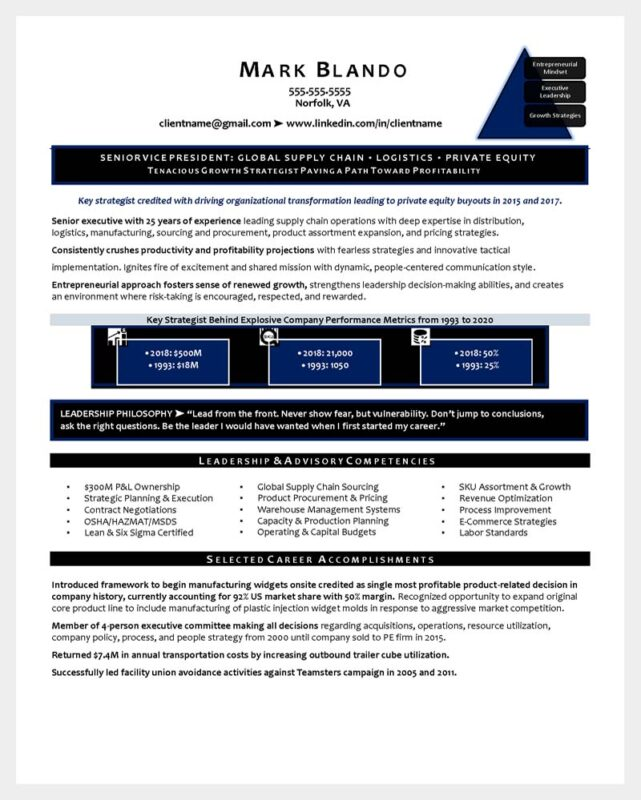 SVP Global Supply Chain Page 1